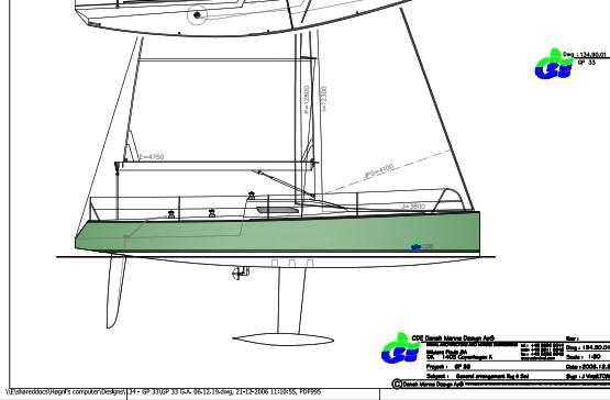 Design no. 134 GP 33