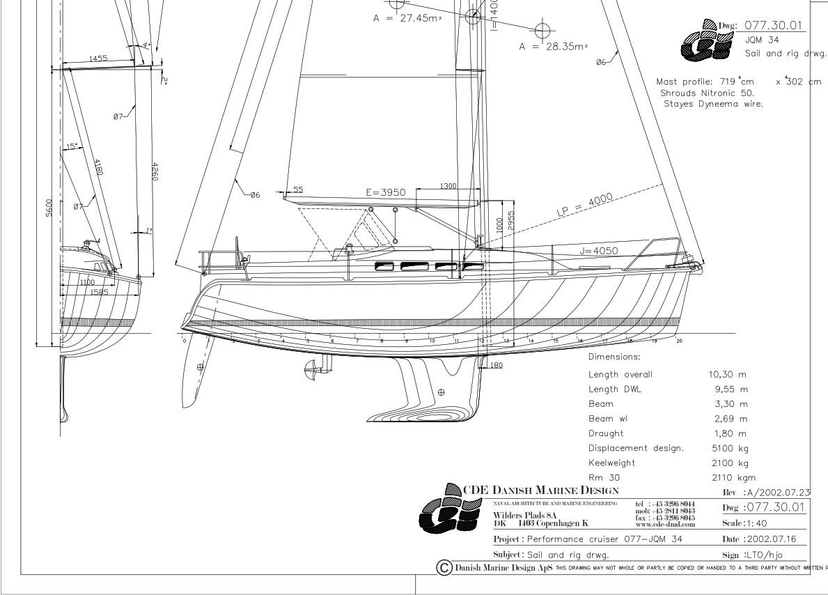 Design no. 77 JQM